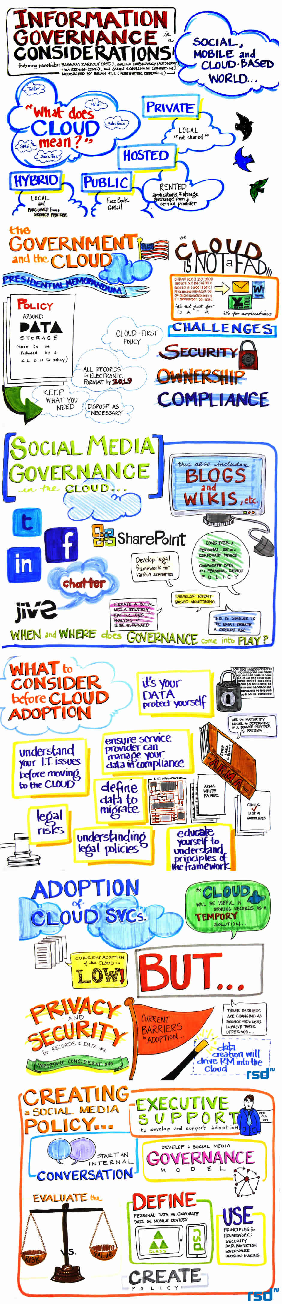 ig-information-governance-considerations-social-mobile-cloud-based-world_w940