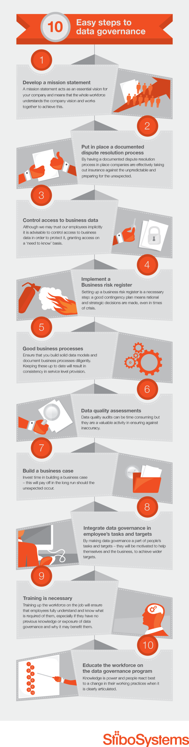 infographic_10-easy-steps-to-data-governance_stibo-systems_uk