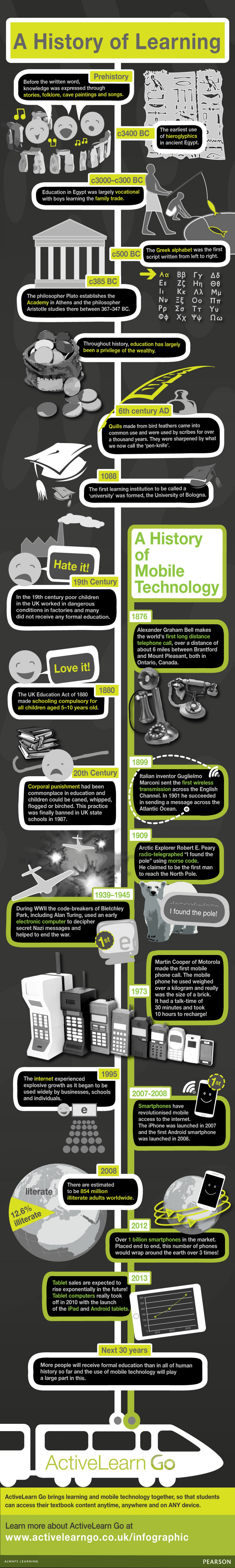 a-history-of-learning-a-history-of-mobile-technology_5272657169188_w1500
